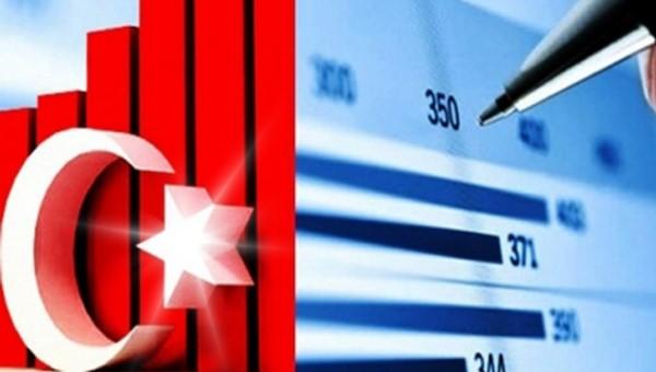 Türkiye Ekonomisini Bekleyen Riskler