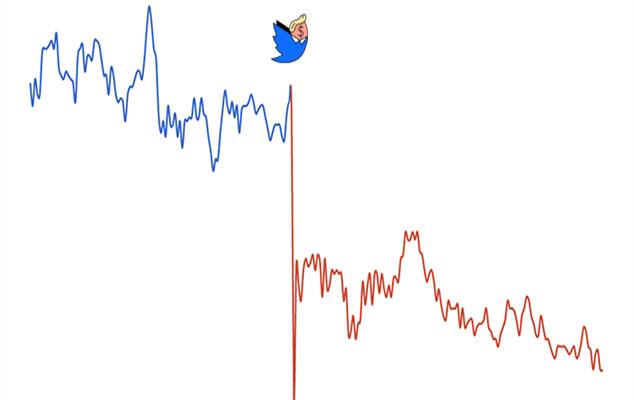 Dünya'nın Ekonomik Nabzı Trump'un iki Tweet'ine bakıyor