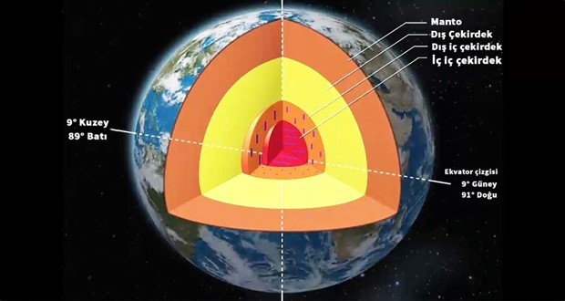 Bilim insanları, hiç görülmemiş yeni bir atom altı parçacık keşfetti