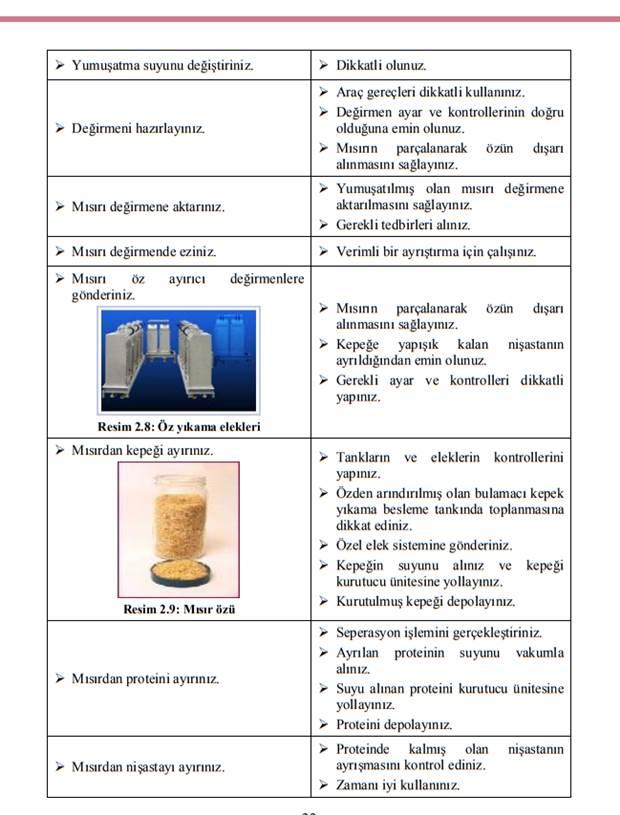 Nişasta Üretimi: Gıda Teknolojisi Gıda İşleme Teknikleri (Eğitim)