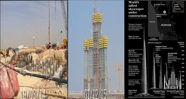 WHAT IS THE JEDDAH TOWER? World's tallest building takes shape