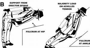 Michael Jackson'ın yerçekimine meydan okuyan hareketinin sırrı