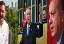 AKP'ye Gözdağı: MHP'den sürpriz Melih Gökçek hamlesi