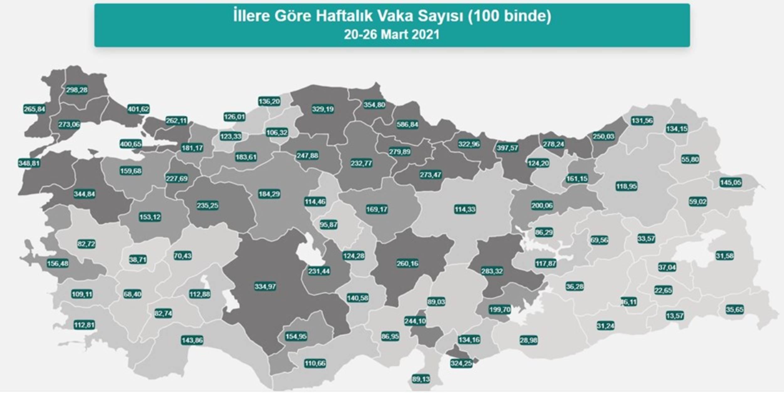 İllere göre haftalık Covid-19 vaka yoğunluk haritası açıklandı