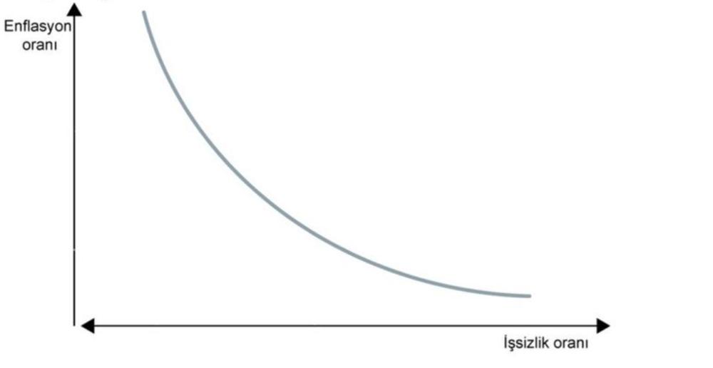 Kur şoku nedir ekonomiyi nasıl etkiler?
